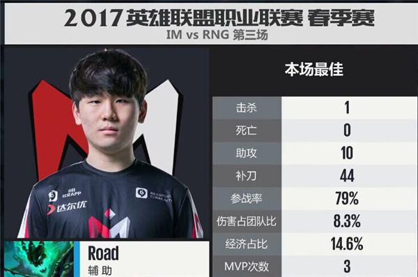 【战报】IM背水一搏 全员出色发挥进军季后赛